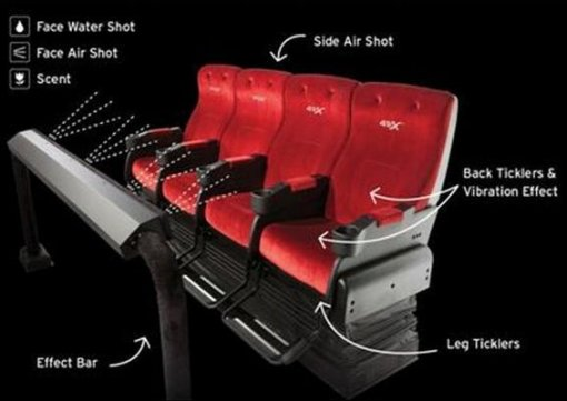 A-4DX-theater-seat
