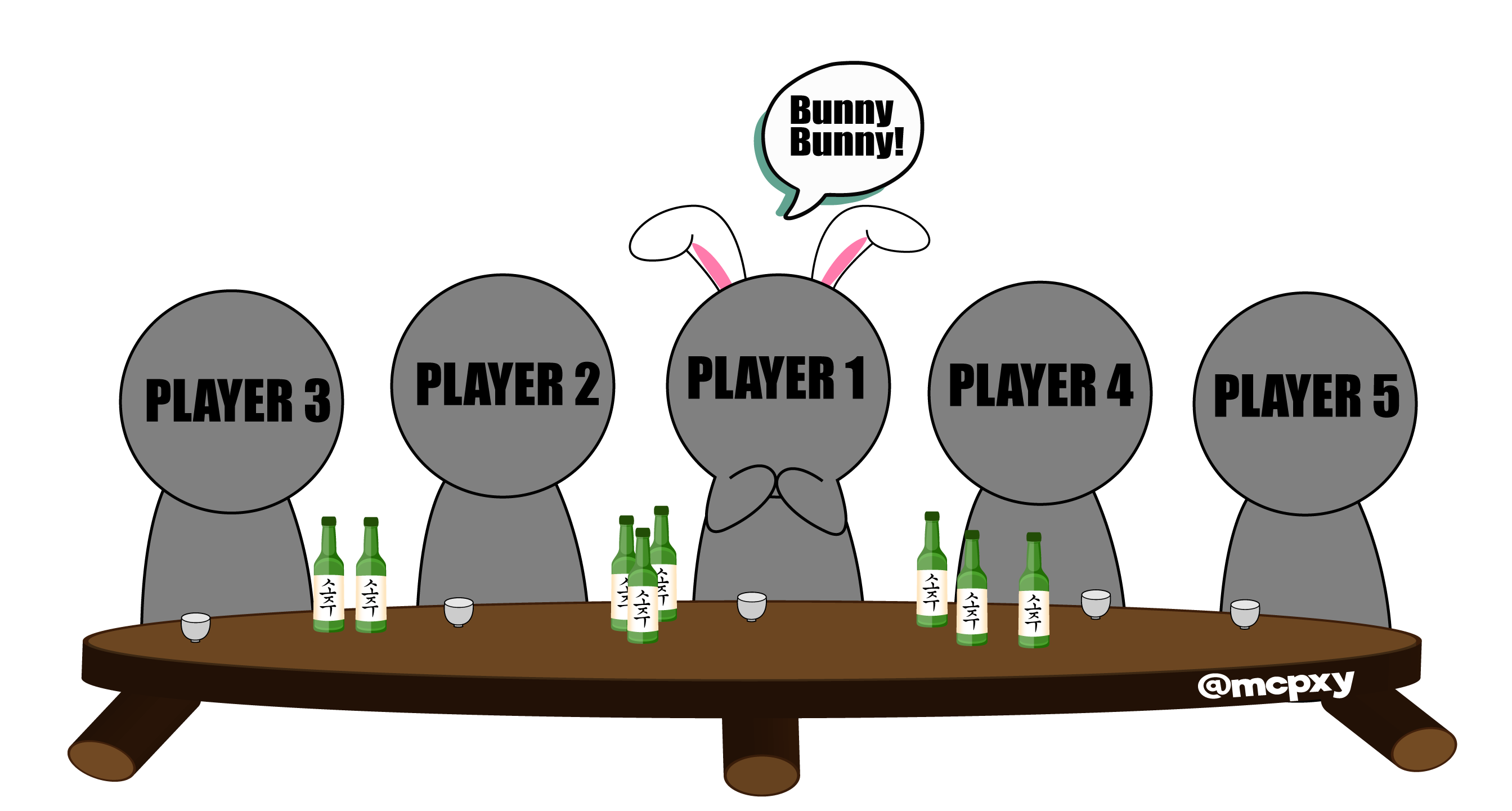 Surviving Korean Drinking Games (Part 4) – myHUBS